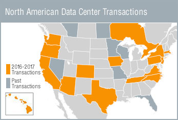North American Data Center Transactions